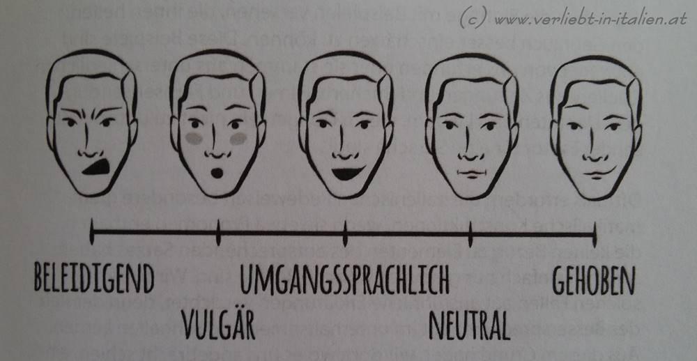 Bessersprecher Italienisch Faces